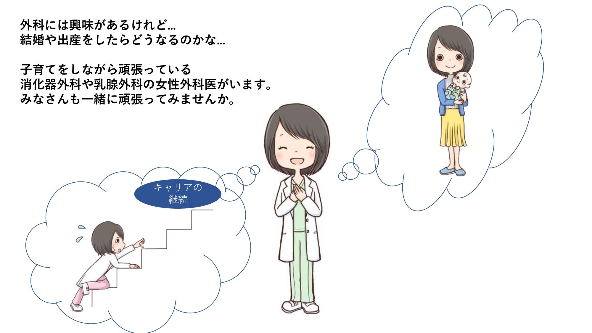 女性医師紹介